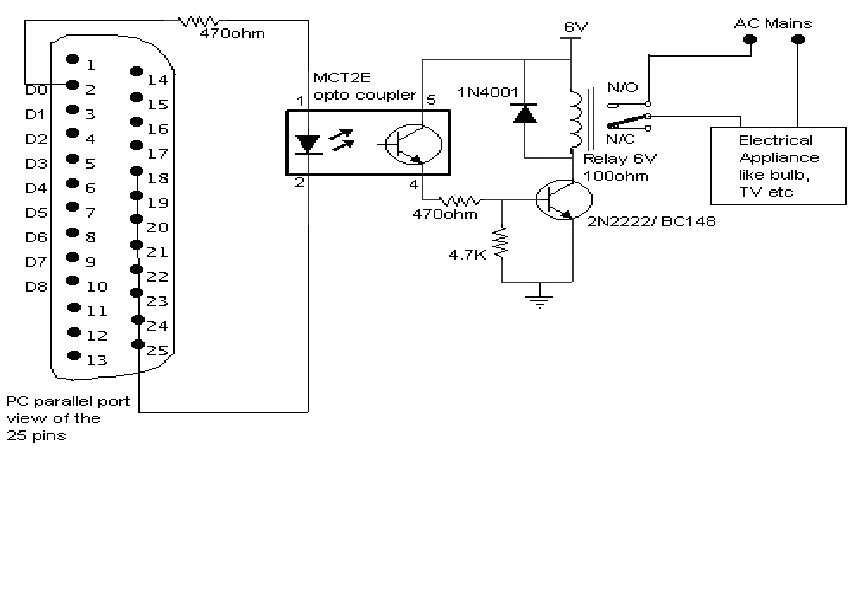 control electrical appliances using pc