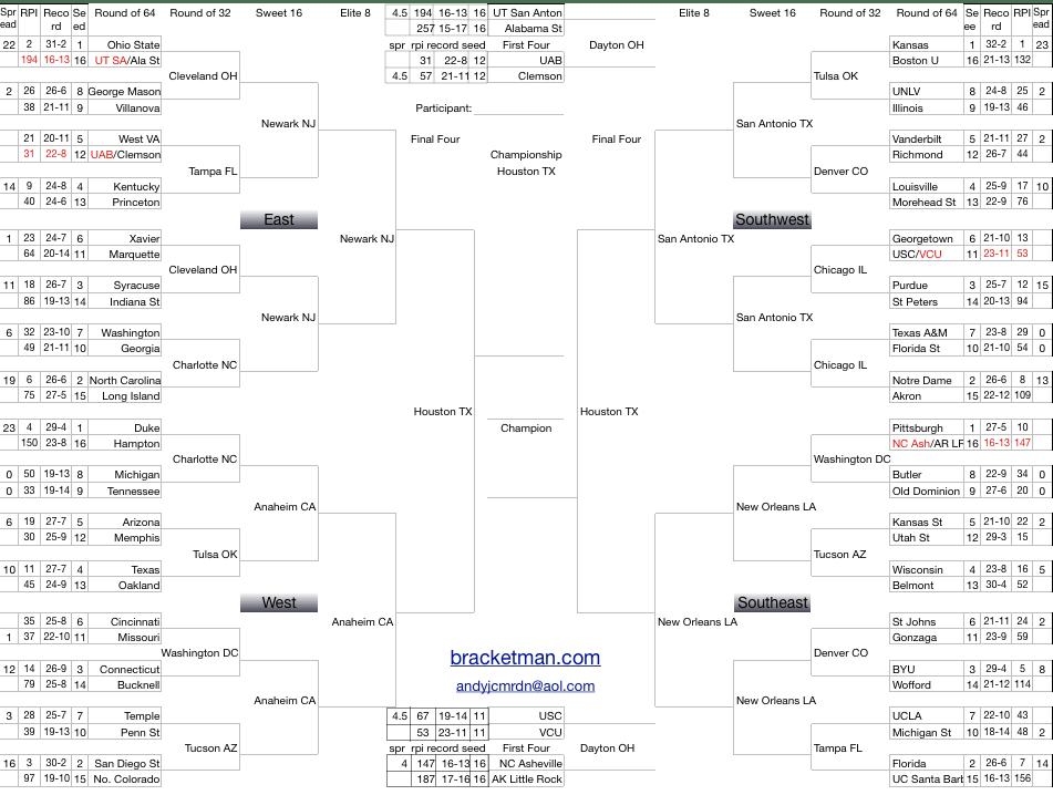 tournament bracket calculator
