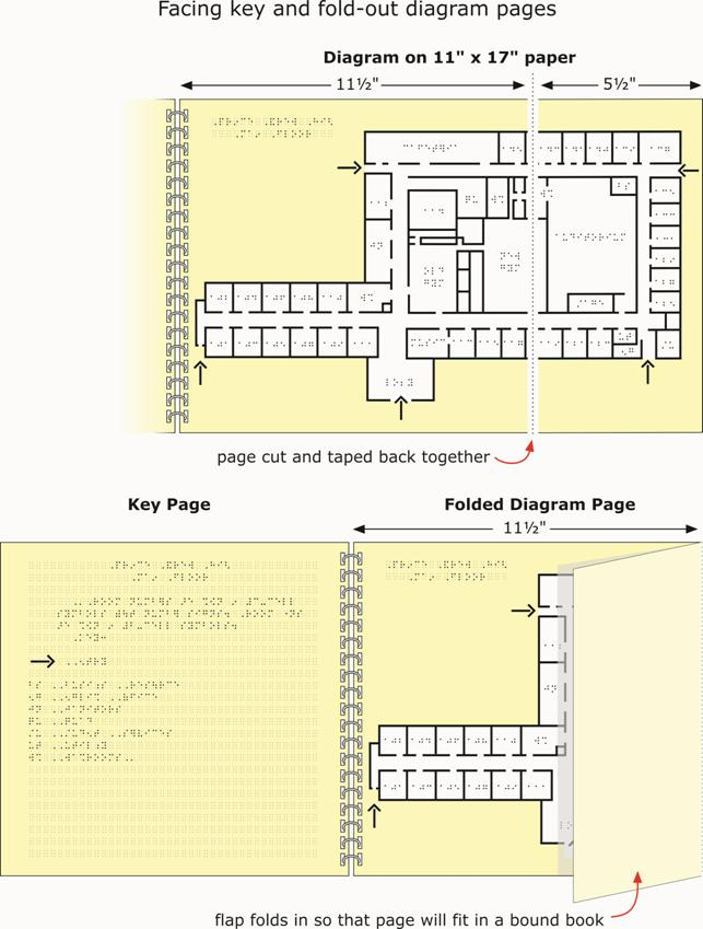 Parliament House Canberra Senate Chamber Floor Plan Architecture
