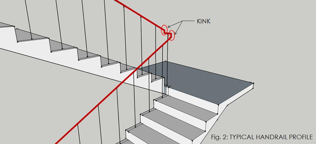 Dog Legged Staircases