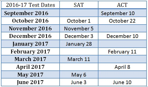 Testing Timelines: Key Dates For the New SAT and ACT