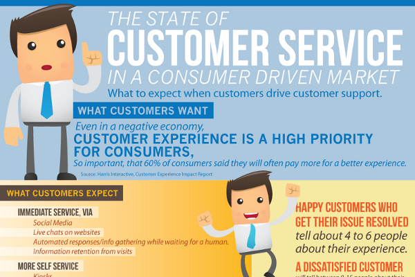 57 Examples of Catchy Customer Service Slogans and Taglines