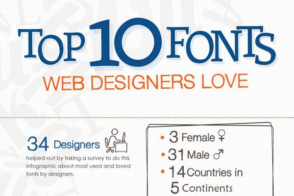 best font for logos - Selol-ink