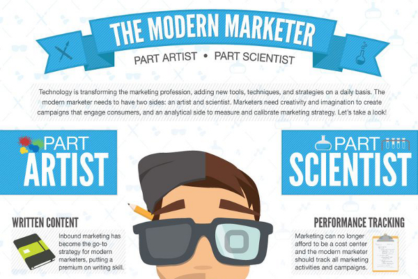8 Modern Marketing Concepts and Techniques - BrandonGaille