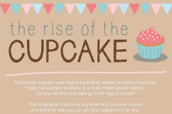 catchy bake sale slogans - Alannoscrapleftbehind