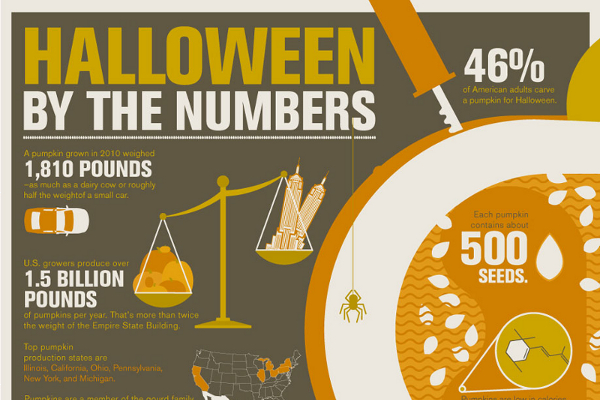 41 Halloween Marketing and Advertising Slogans - BrandonGaille