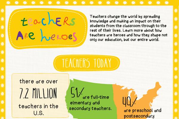 41 Teacher Appreciation Messages - BrandonGaille