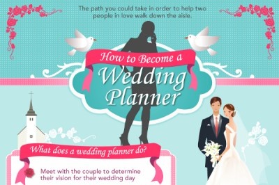 101 Catchy Wedding Planner Slogans and Taglines ...