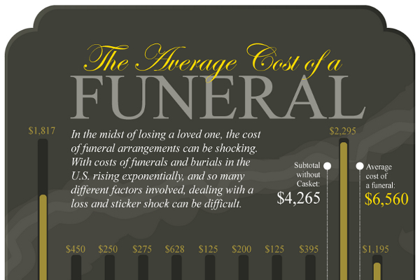 47 Sympathy Messages for Funeral Flowers - BrandonGaille - sympathy message