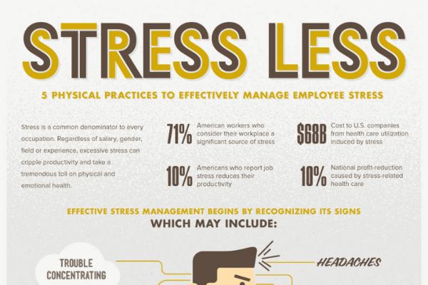 5 Employee Stress Management Best Practices - BrandonGaille