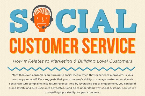 Importance of Good Customer Service Skills in Social Media