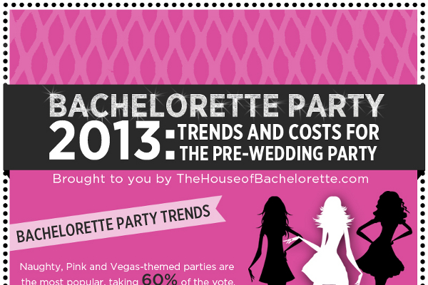 21 Bachelorette Party Invite Wording Ideas - BrandonGaille