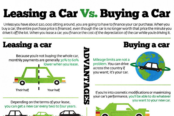 buying car vs leasing - Maggilocustdesign
