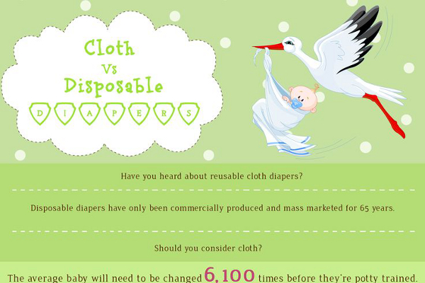 9 Diaper Shower Invitation Wording Examples - BrandonGaille - diaper invitation