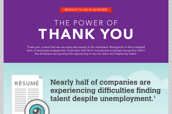 39 Thank You Messages for Employees - BrandonGaille - free job card template