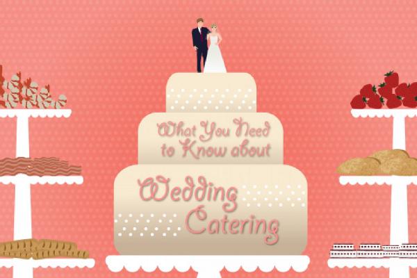 14 Good Catering Marketing Ideas - BrandonGaille