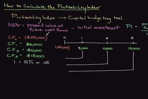 calculate cash ratio