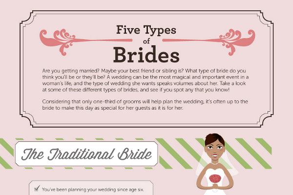 18 Good Bridal Shower Invitation Wording Ideas - BrandonGaille