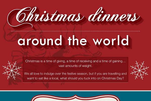 christmas dinner invitation wording ideas