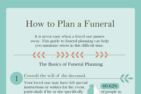 8 Funeral Announcement Wording Examples - BrandonGaille