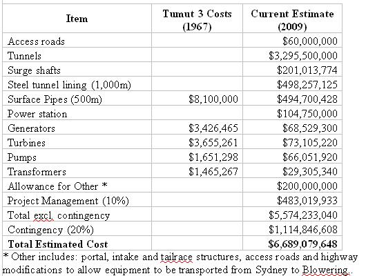 Pumped-hydro energy storage - cost estimates for a feasible system (4/6)