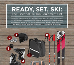 Two Smart Infographics to Help You Gather Your Ski Gear