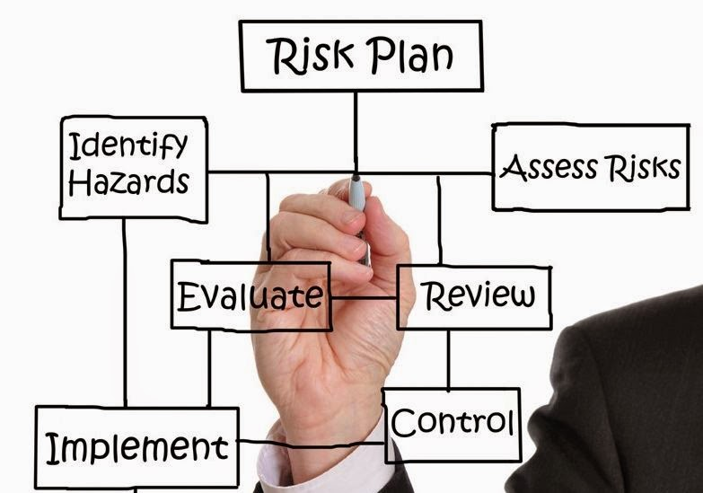 3 Key Levels of Risk Planning and Analysis for the Business