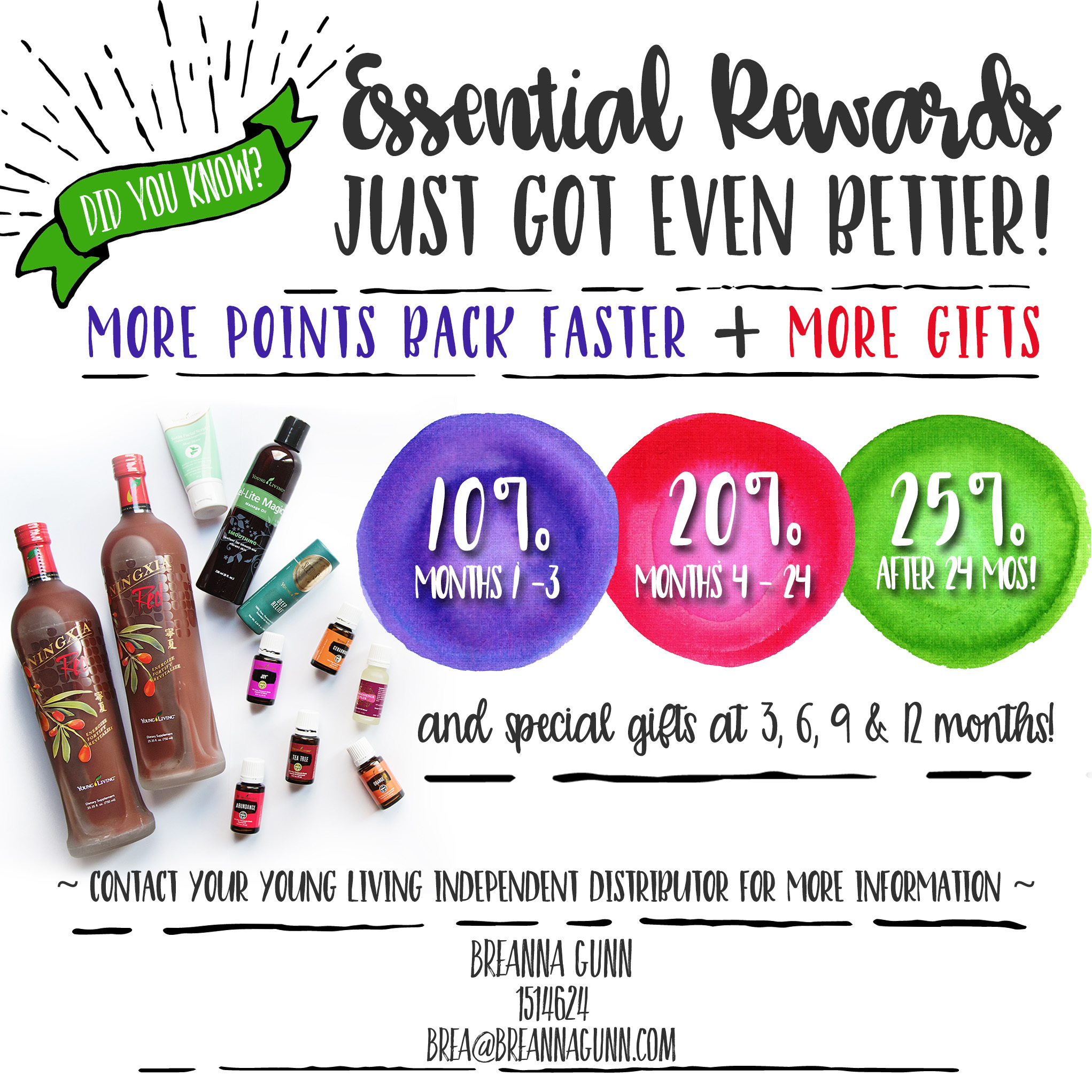 young living essential rewards