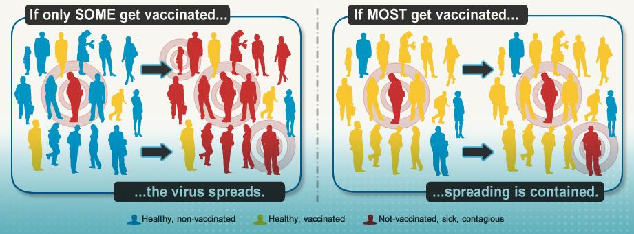 vaccines-protect