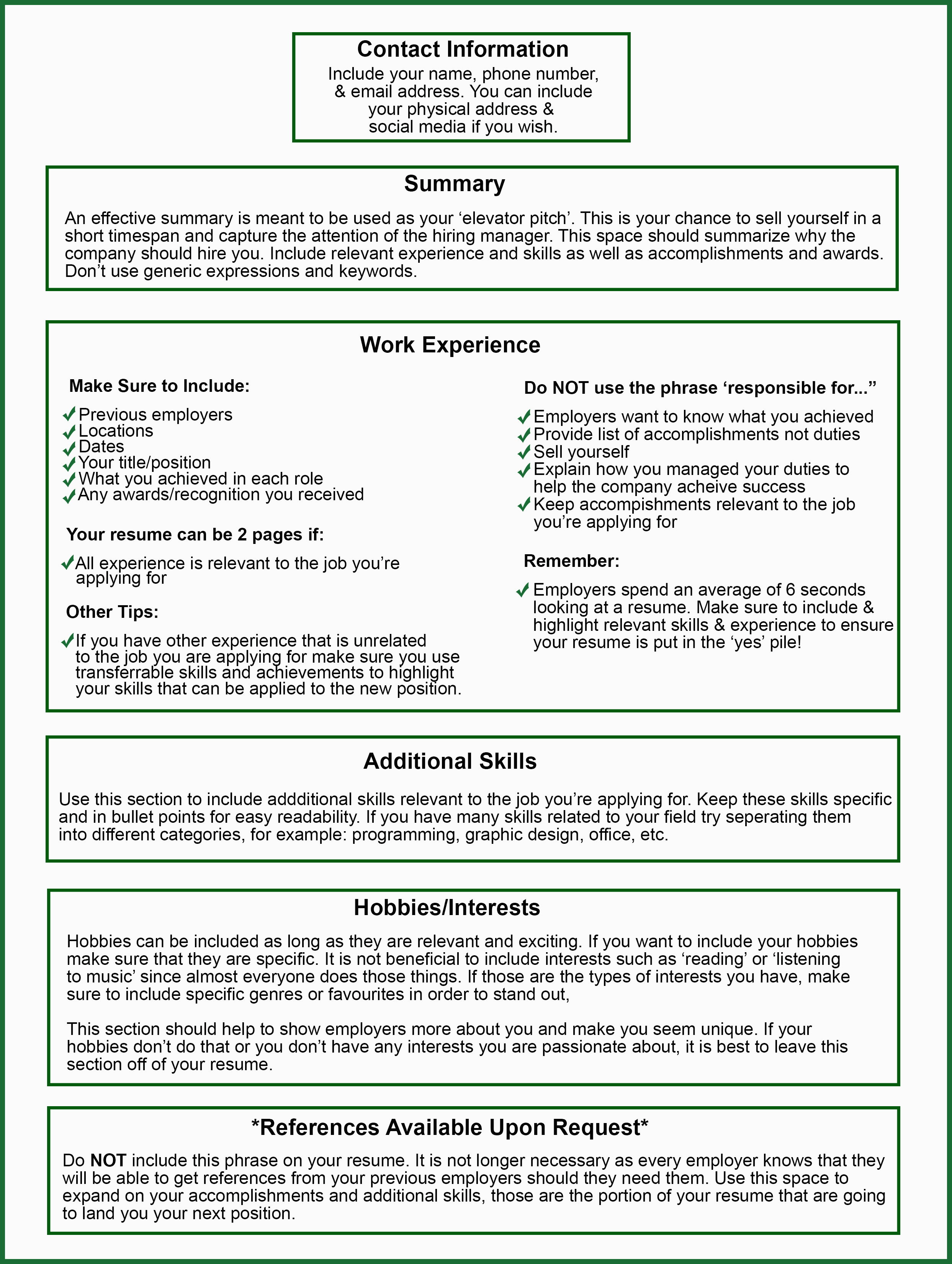 resume should you include references