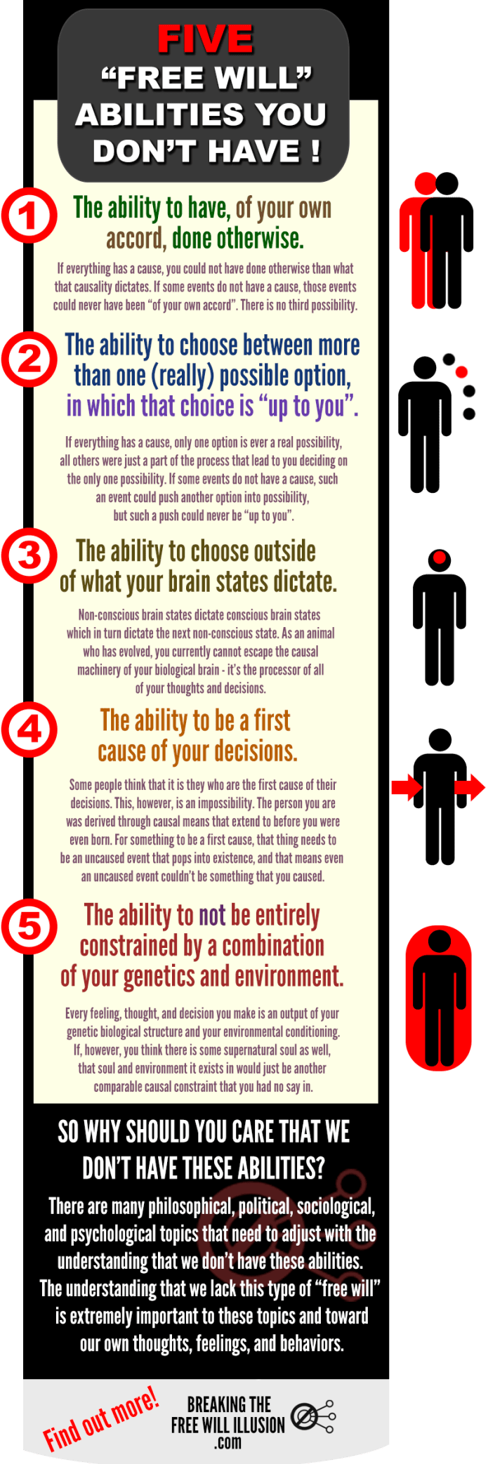 5-FREE-WILL-ABILITIES-YOU-DONT-HAVE