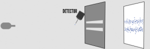 double-slit-particle-detector
