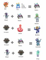 My Singing Monsters Breeding Chart