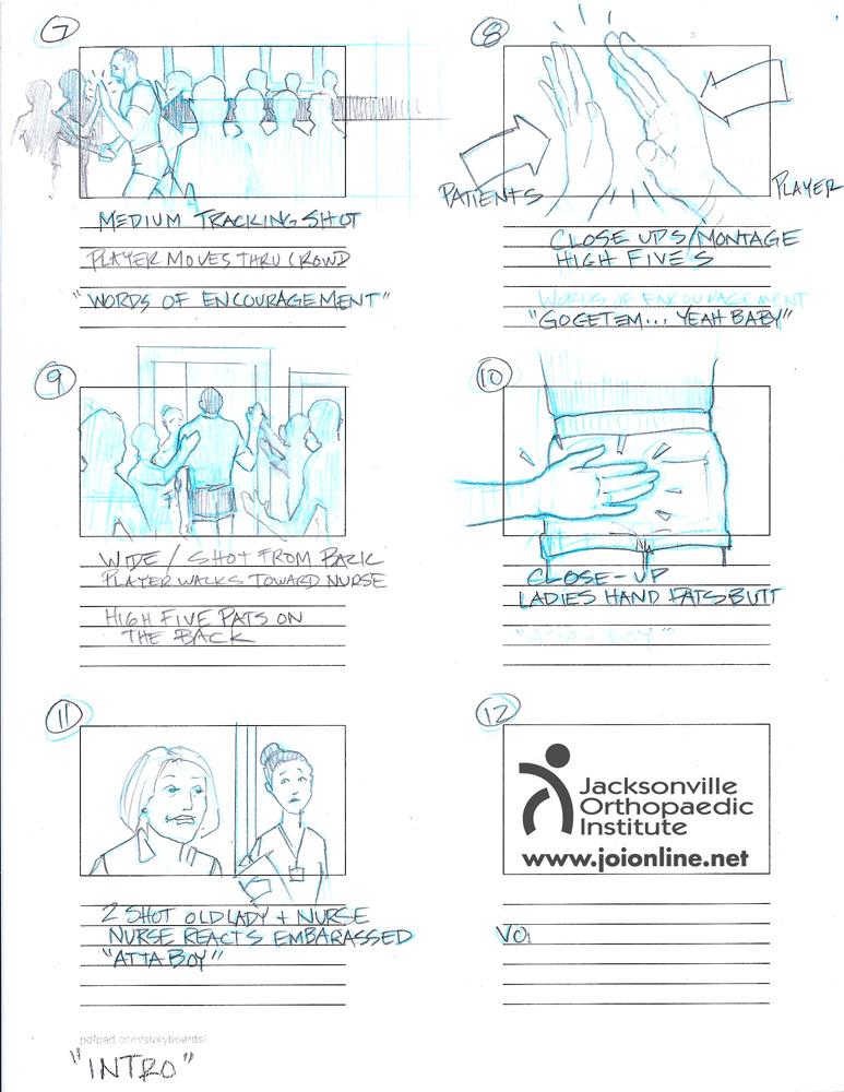 storyboards u2013 works - commercial storyboards