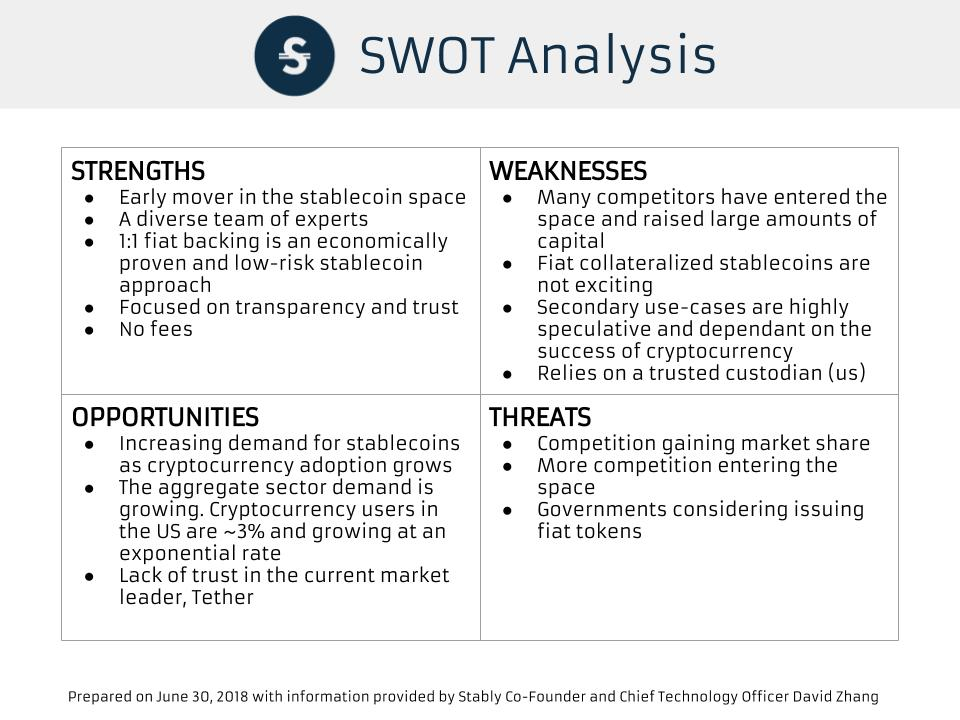 Stably An Interview On StableCoin Types, Strengths  Weaknesses