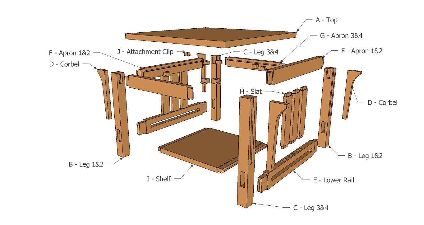 Building An End Table End Table Arts And Crafts Style Pdf Plan
