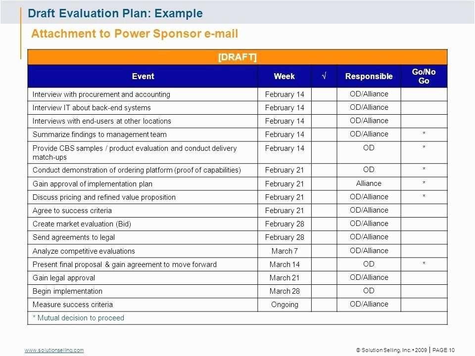 Event Planning Worksheet - Briefencounters Worksheet Template Samples