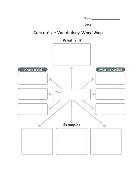 Skills Worksheet Concept Mapping - Briefencounters Worksheet