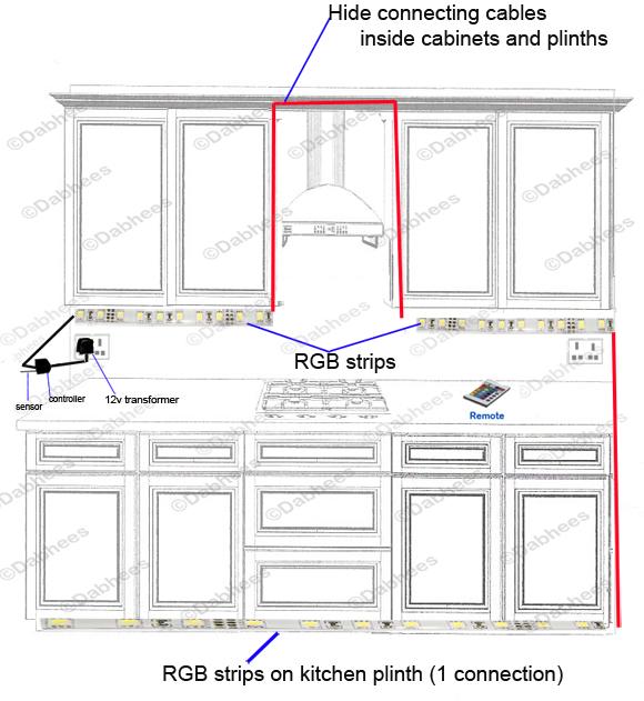 under cabinet lighting del Schaltplan