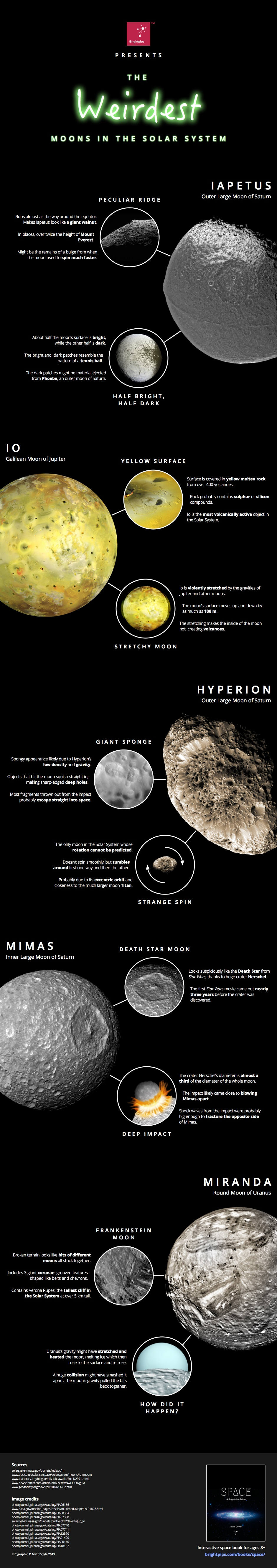 Mimas Moon Fun Facts The Weirdest Moons In The Solar System Infographic