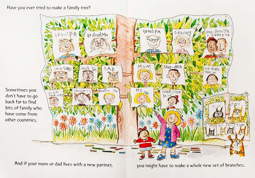 making a family tree book - Romeolandinez - how to make a family tree book