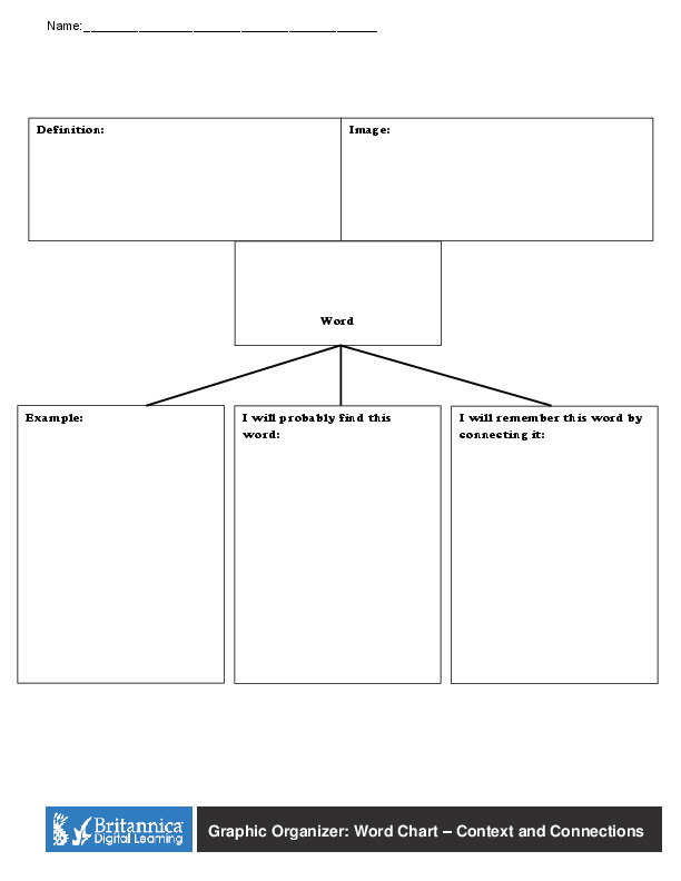 Packs Graphic Organizer Word Chart, Content and Connections