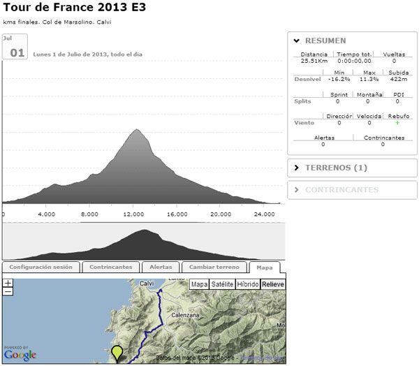 Bkool Tour de France stage 3