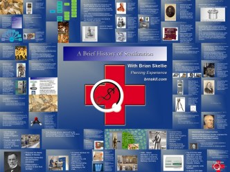A Brief History of Sterilization : An educational overview of some of the important historical steps forward in infection control and sterilization