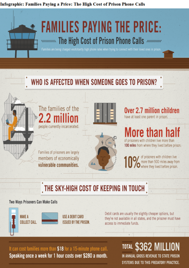Source: http://www.civilrights.org/criminal-justice/prisoners/infographic.html