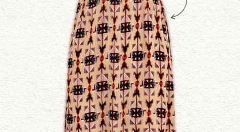 Pros & Cons: Dorothy Perkins Faux Leather Aztec Dress