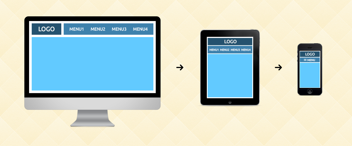 Responsive Web Design Menu Examples with CSS and JQuery Tips - Responsive Media