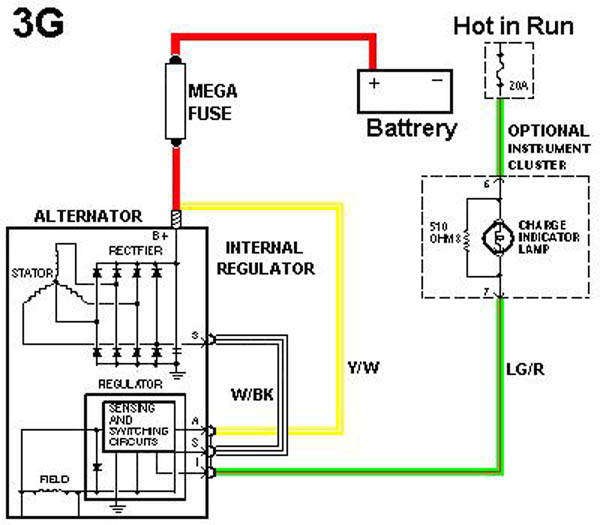 Ford Alt Wiring - Wiring Diagram Progresif