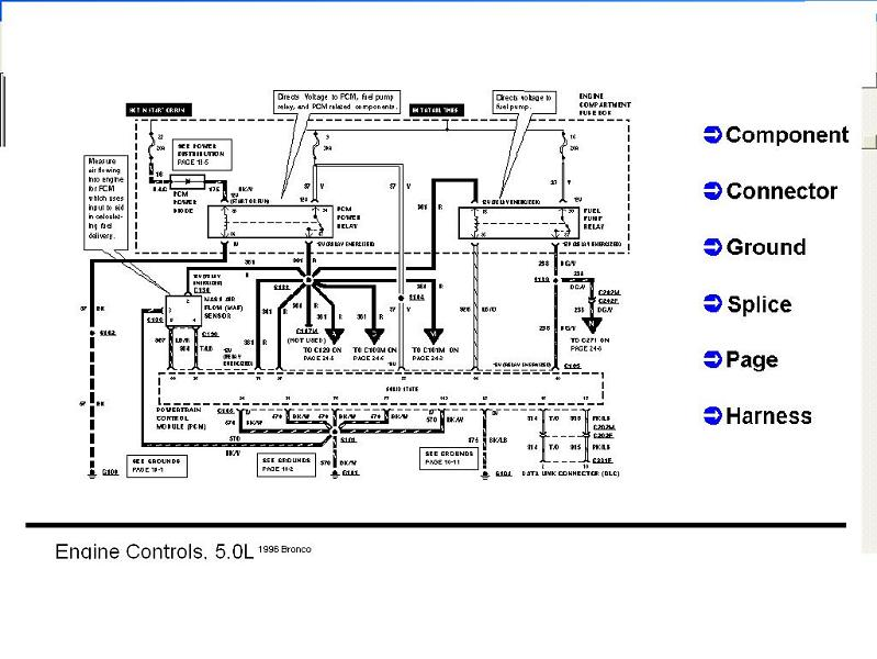 94 ford bronco alternator wiring diagram