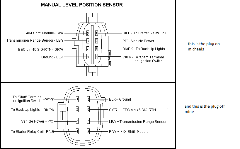 multifunction switch connector wire diagram 94 dodge